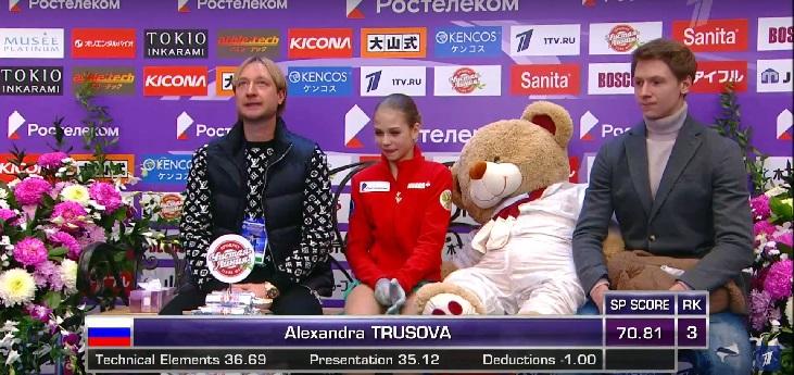 Трусова проиграла, Плющенко устроил шоу: нахваливал Сашу, но, увидев баллы, выругался - фото