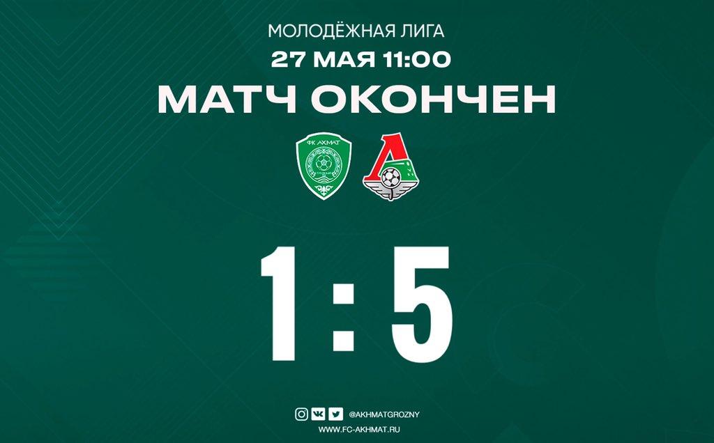 Матч в Грозном между молодежными командами «Ахмата» и «Локомотива» завершился потасовкой и удалениями - фото