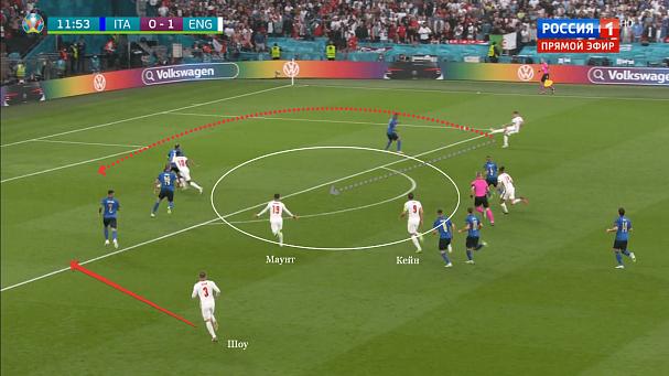 Скучный финал Евро-2020: тактический разбор матча Италия - Англия - фото